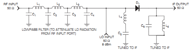 How to Design A Passive RF Diode Single-Ended Mixer | Anak